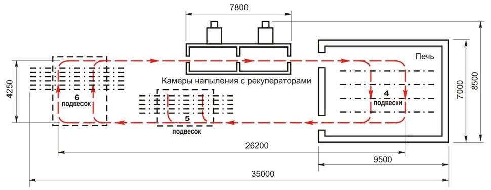 Схема горизонтальной линии